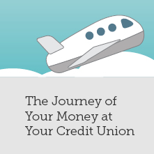 The Journey of Your Money  at Your Credit Union